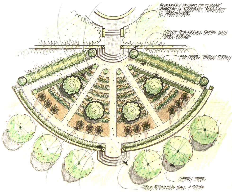 Garden Design Garden Design With Landscape Design Plan Eztehmanis - Landscape design plans